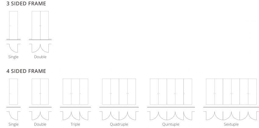 Door-configurations-steel2
